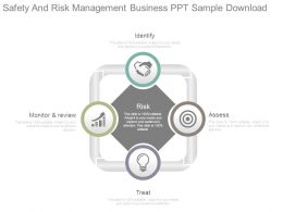 Safety And Risk Management Business Ppt Sample Download