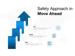 Safety Approach In Move Ahead