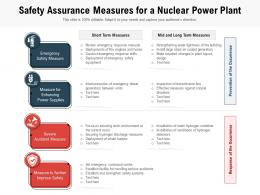 Safety Assurance Measures For A Nuclear Power Plant