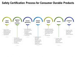 Safety Certification Process For Consumer Durable Products