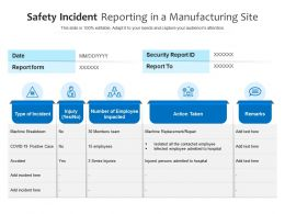 Safety Incident Reporting In A Manufacturing Site
