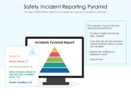 Safety Incident Reporting Pyramid