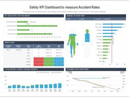 Safety KPI Dashboard To Measure Accident Rates