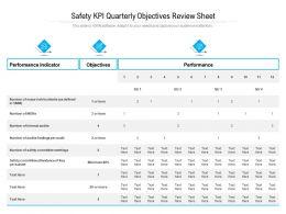Safety KPI Quarterly Objectives Review Sheet