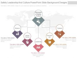 Safety Leadership And Culture Powerpoint Slide Background Designs