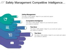 Safety Management Competitive Intelligence Case Management Lead Generation Cpb