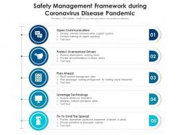 Safety Management Framework During Coronavirus Disease Pandemic