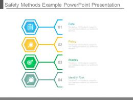 Safety Methods Example Powerpoint Presentation