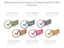 Safety Movement Administration Example Powerpoint Slide Introduction