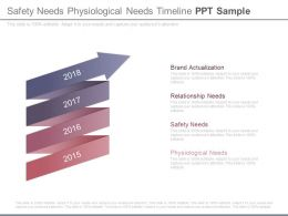 Safety Needs Physiological Needs Timeline Ppt Sample