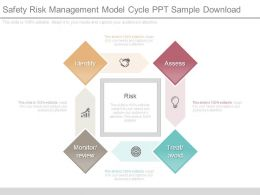 Safety Risk Management Model Cycle Ppt Sample Download