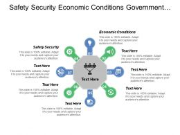 Safety Security Economic Conditions Government Actions Geographic Actions
