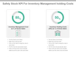 Safety Stock Kpi For Inventory Management Holding Costs Presentation Slide