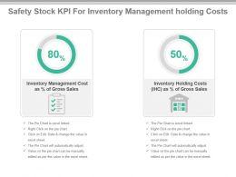 Safety Stock Kpi For Inventory Management Holding Costs Presentation Slide