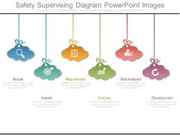 Safety Supervising Diagram Powerpoint Images