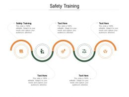 Safety Training Ppt Powerpoint Presentation Model Inspiration Cpb