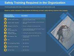 Safety Training Required In The Organization Ground Ladder Ppt Powerpoint Presentation File Pictures