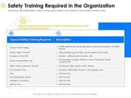 Safety Training Required In The Organization Operating Ppt Powerpoint Presentation Icon Good