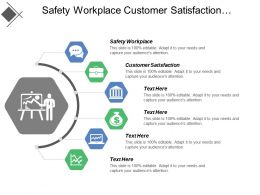 Safety Workplace Customer Satisfaction Employee Satisfaction Business Selling