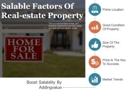 Salable Factors Of Real Estate Property Presentation Examples