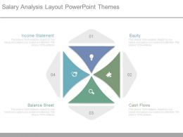Salary Analysis Layout Powerpoint Themes
