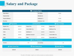 Salary And Package Ppt Powerpoint Presentation Infographics Icon