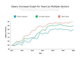 Salary Increase Graph For Years By Multiple Sectors