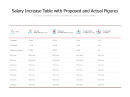 Salary Increase Table With Proposed And Actual Figures