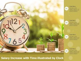 Salary Increase With Time Illustrated By Clock