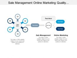 Sale Management Online Marketing Quality Management Project Management Cpb
