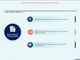 Sale Of Food And Beverage At Cinema Hall Avoid Standing Ppt Presentation Files