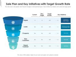 Sale Plan And Key Initiatives With Target Growth Rate