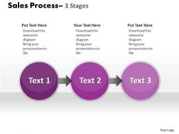 Sale Process 3 Stages 66
