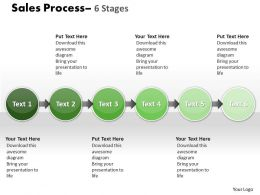 Sale Process 6 Stages 75