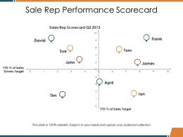 Sale Rep Performance Scorecard Ppt Visual Aids Icon