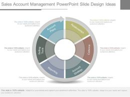 Sales Account Management Powerpoint Slide Design Ideas