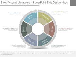 Sales Account Management Powerpoint Slide Design Ideas