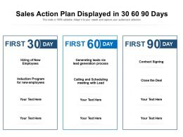 Sales Action Plan Displayed In 30 60 90 Days