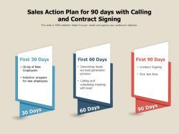 Sales Action Plan For 90 Days With Calling And Contract Signing