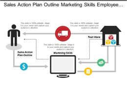 sales_action_plan_outline_marketing_skills_employee_annual_review_Slide01