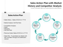 Sales Action Plan With Market History And Competitor Analysis