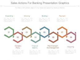 Sales Actions For Banking Presentation Graphics