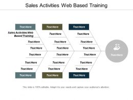 Sales Activities Web Based Training Ppt Powerpoint Presentation Inspiration File Formats Cpb