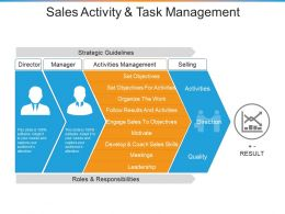 Sales Activity And Task Management Presentation Powerpoint