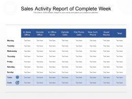 Sales Activity Report Of Complete Week