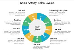 Sales Activity Sales Cycles Ppt Powerpoint Presentation Ideas Topics Cpb