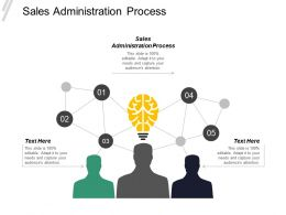 Sales Administration Process Ppt Powerpoint Presentation Inspiration Infographic Template Cpb