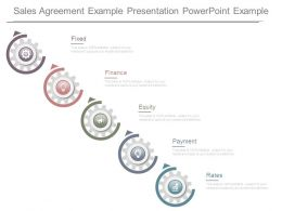 sales_agreement_example_presentation_powerpoint_example_Slide01