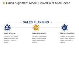 Sales Alignment Model Powerpoint Slide Ideas