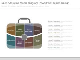 Sales Alteration Model Diagram Powerpoint Slides Design